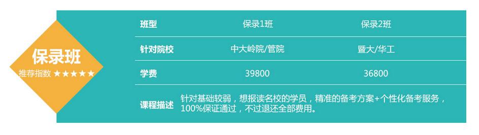 【英语基础班】7月3日 讲师:张浚铂