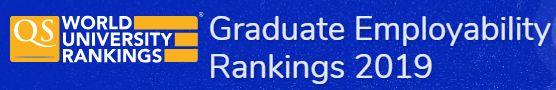 就业率哪家强?2019QS世界大学榜单告诉你