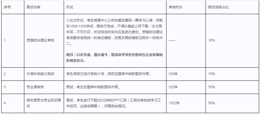 2022年华南理工大学EMBA提前面试方案